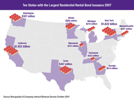 Blog Map Ten States with the Largest Residential Rental Bond Issuance 2007