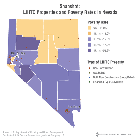 Blog Graph Snapshot: LIHTC Properties and Poverty Rates in Nevada