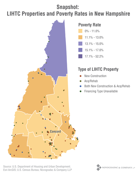 Blog Graph Snapshot: LIHTC Properties and Poverty Rates in New Hampshire