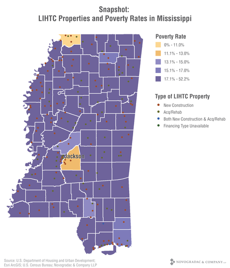 Blog Graph Snapshot: LIHTC Properties and Poverty Rates in Mississippi