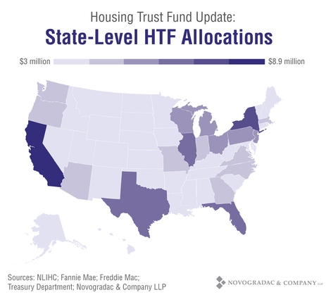 Blog Graph Housing Trust Fund Update: State-Level HTC Allocations