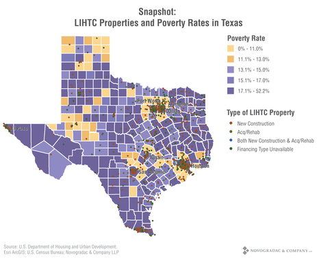 Blog Graph Snapshot: LIHTC Properties and Poverty Rates in Texas