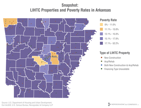 Blog Graph Snapshot: LIHTC Properties and Poverty Rates in Arkansas