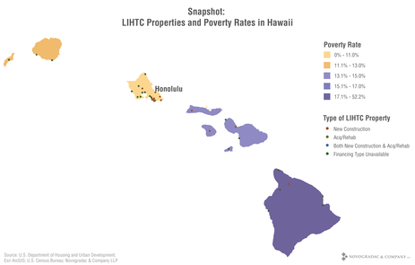 Blog Graph Snapshot: LIHTC Properties and Poverty Rates in Hawaii