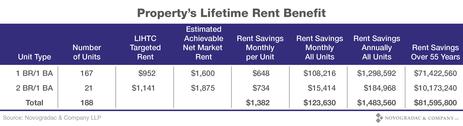 Blog Chart California Cost Study Chart 1