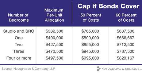 Blog Chart California Cost Study Chart 2