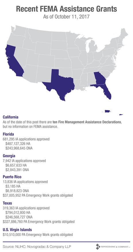 Blog Graphic FEMA Grants Map 101117