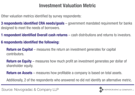 Blog Chart Investment Valuation Metric
