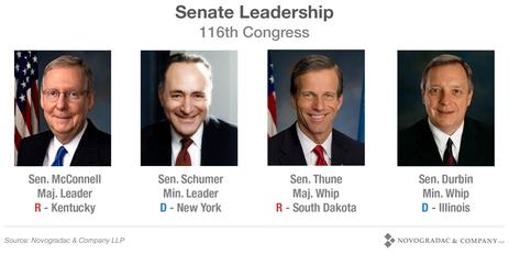 Blog Image 2018 Election Senate Leadership