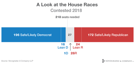 Blog Image 2018 Election A Look at the House Races Contested