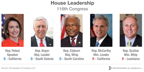 Blog Image 2018 Election House Leadership