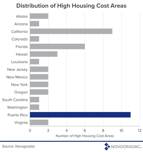 Affordable Housing AMI Fairness Act Image 2