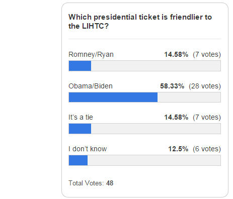 Blog Poll Which Presidential Ticket is Friendlier to LIHTC