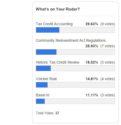 Blog Poll What's on Your Radar
