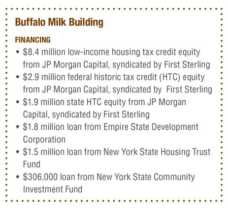 Journal March 2017 - HTC Buffalo Milk financing