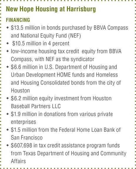 Journal July 2018 Houston Finance