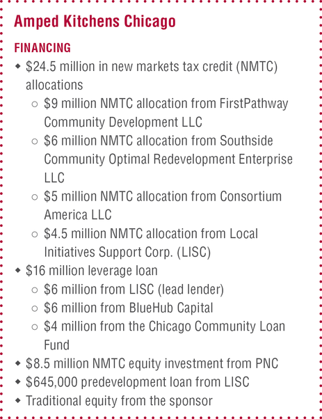 Journal June 2019 NMTC Amped Kitchen Financing