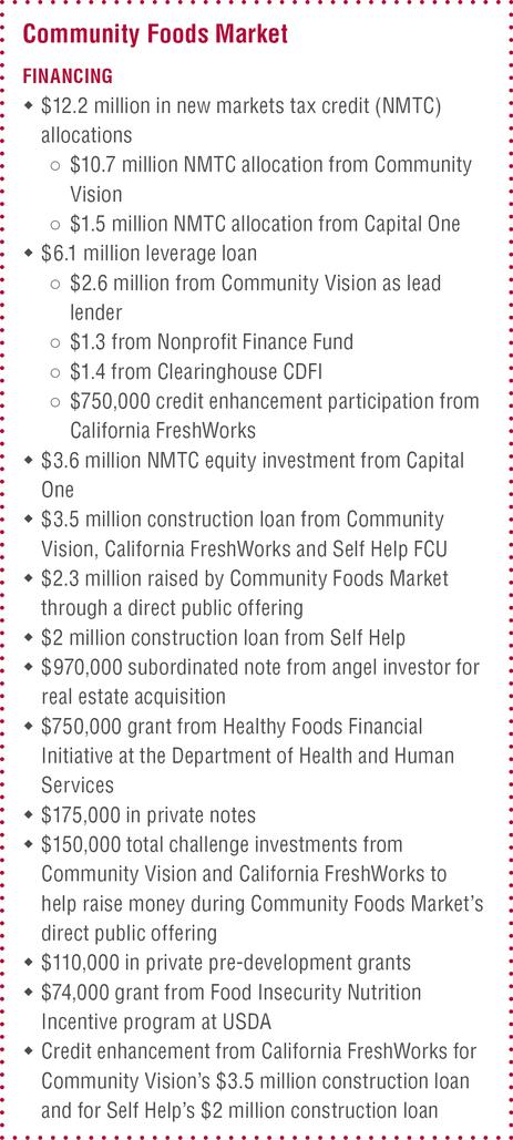 Journal July 2019 NMTC Community Foods Financing