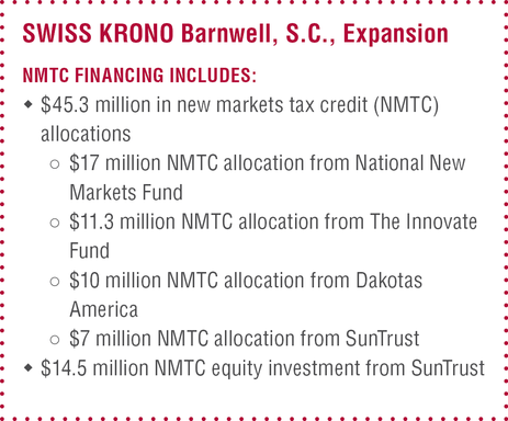 Journal February 2019 NMTC Swiss Krono financing