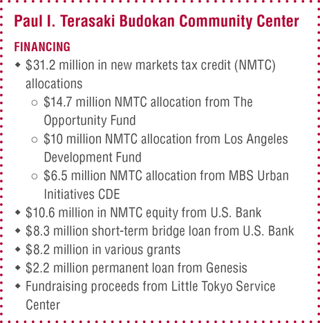 Journal December 2018 NMTC Terasaki Financing