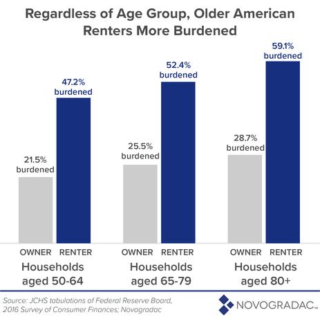 Older American Housing Image 1