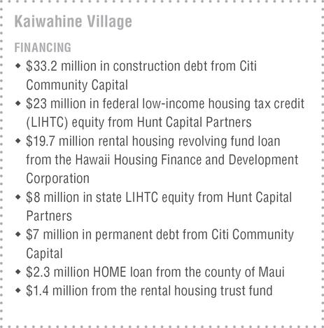 Journal December 2018 State Kaiwahine Financing