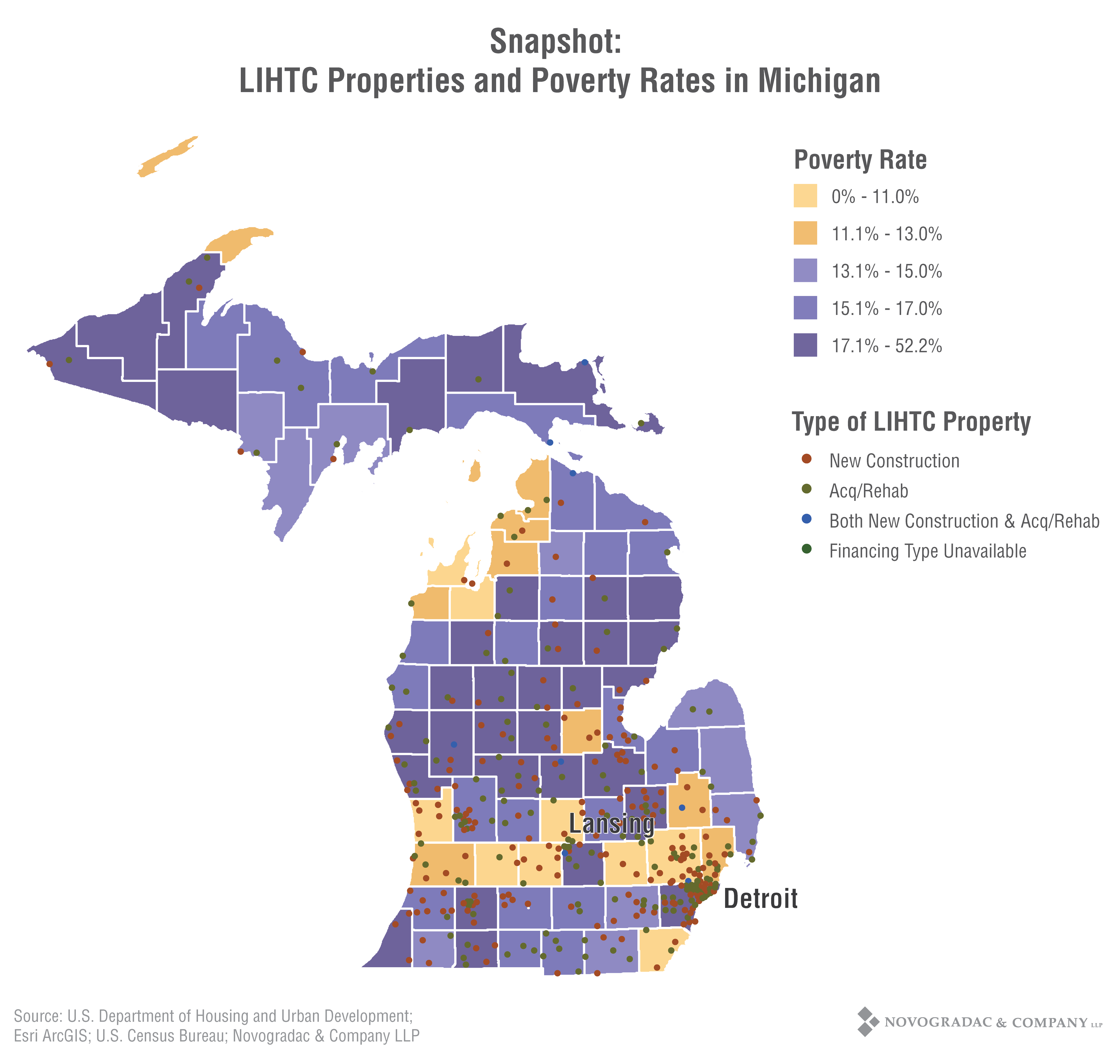 Blog Graph Snapshot: LIHTC Properties and Poverty Rates in Michigan