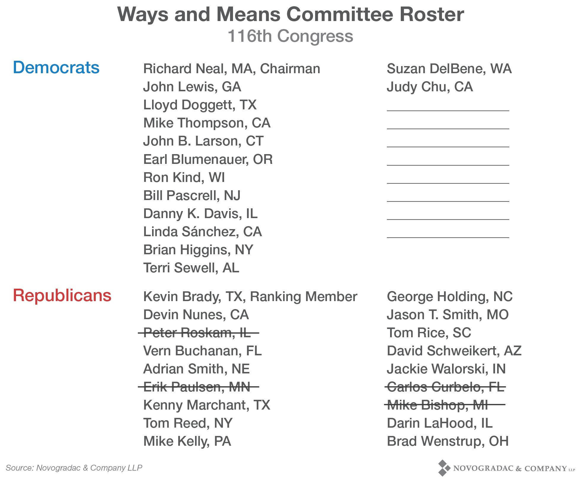 Blog Image 2018 Election Ways and Means Committee Roster