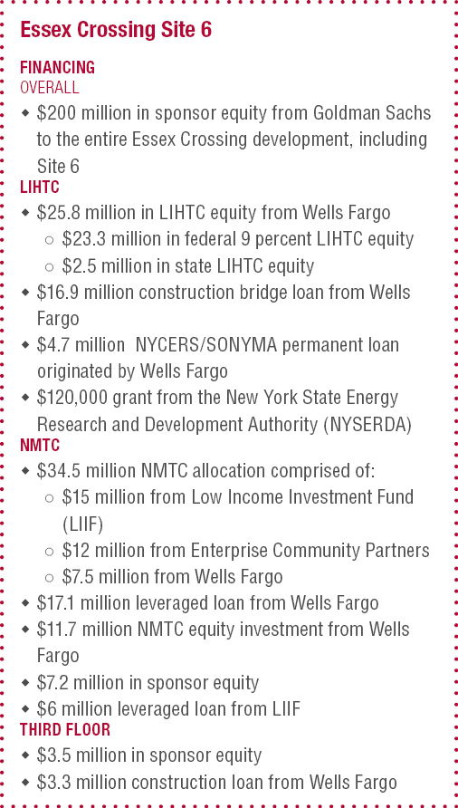 Journal April 2017 - NMTC Essex financing