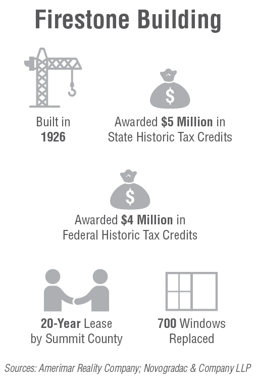 Journal April 2017 - State Firestone Infographic