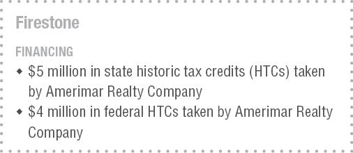 Journal April 2017 - State Firestone financing