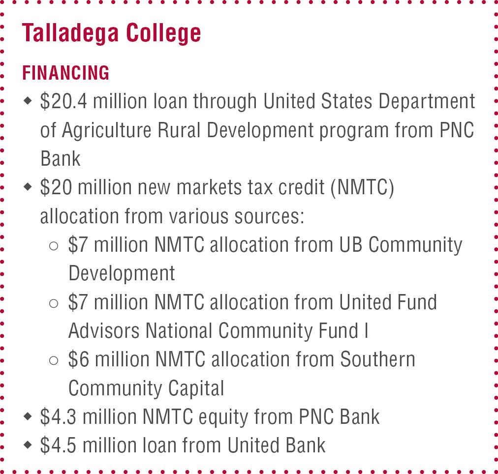 Journal August 2018 NMTC Talladega Finance