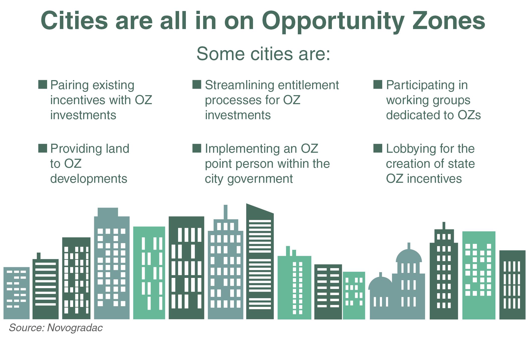 Journal April 2019 OZ Cities